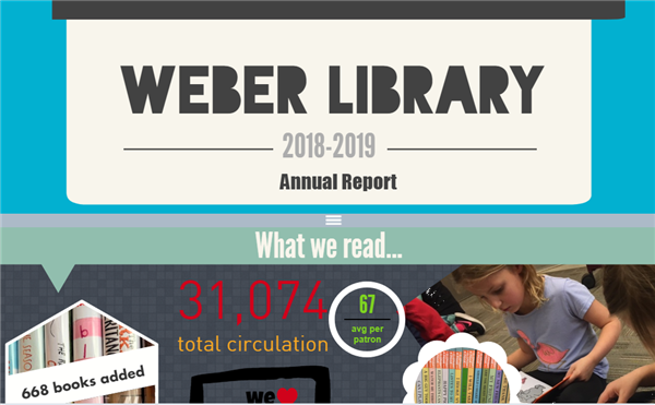 Weber Library Annual Report